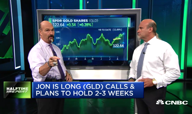 $GLD Call Buyers Post 300% Profit