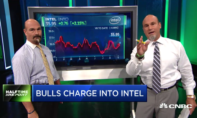 Traders Ride $INTC Rally To New Highs
