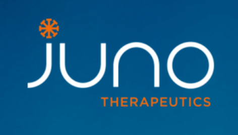 Why $JUNO Calls Rocketed 8-fold