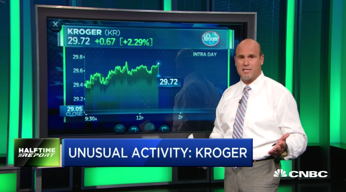 Traders Ring Up Large Gains In $KR
