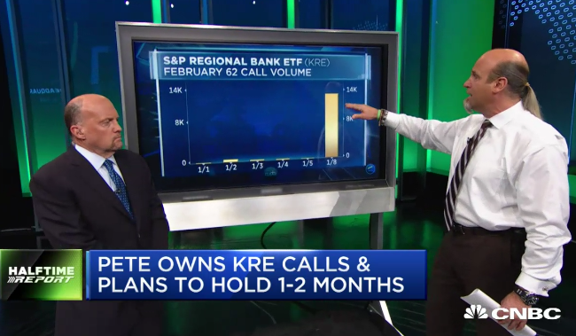 Call Buyers Making Bank In $KRE