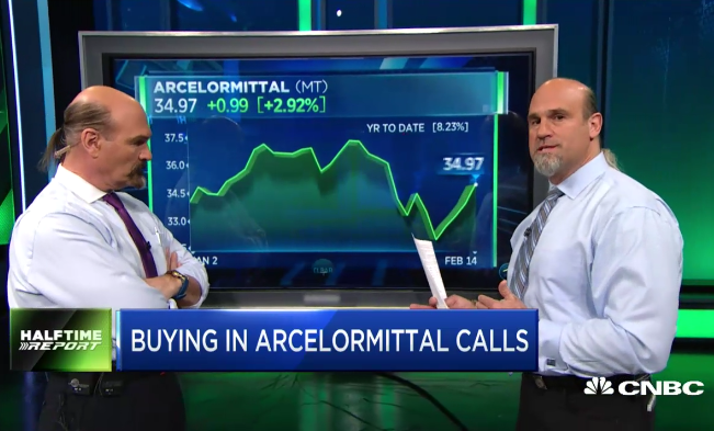 $MT Call Prices Double In Hours