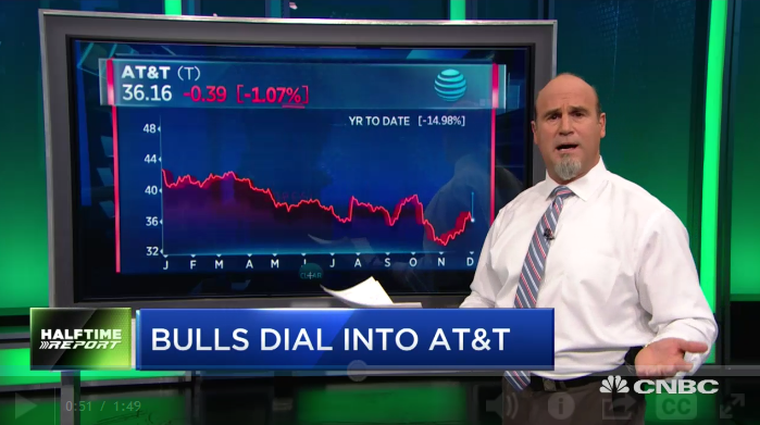 How $T Calls Skyrocketed 12-fold