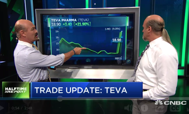 $TEVA Call Buyers Turn Enormous Profits