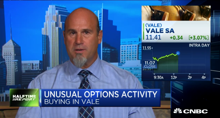 Call Prices Jump Threefold In $VALE